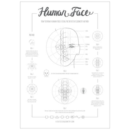Intuitive Geometry Human Face package - how to draw a human face with overlapping circles