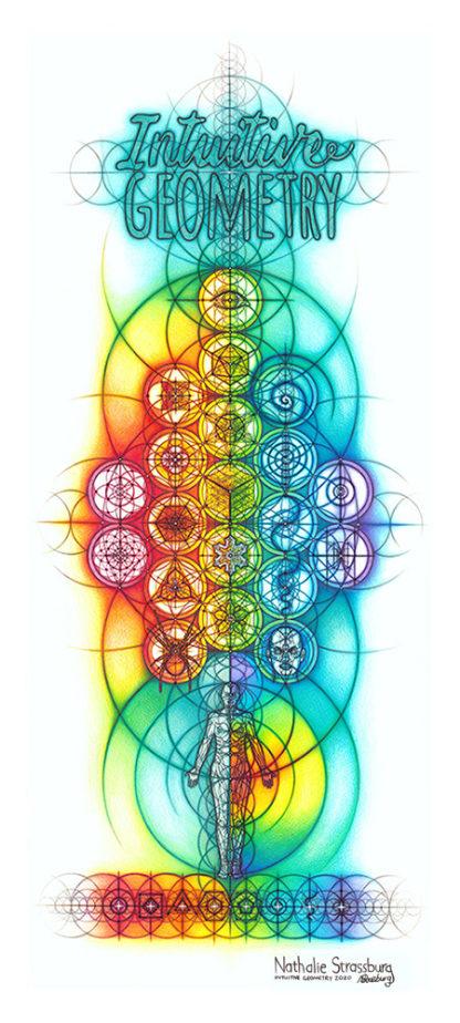 Nathalie Strassburg Original Intuitive Geometry Overlapping Circles Banner Art Prints