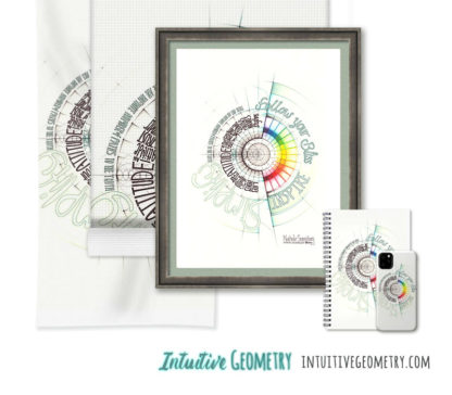 Nathalie Strassburg Original Intuitive Geometry Inspirational Art - Follow your bliss Art Prints and Products