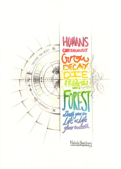 Nathalie Strassburg Original Intuitive Geometry Inspirational Art Humans grow like a forest