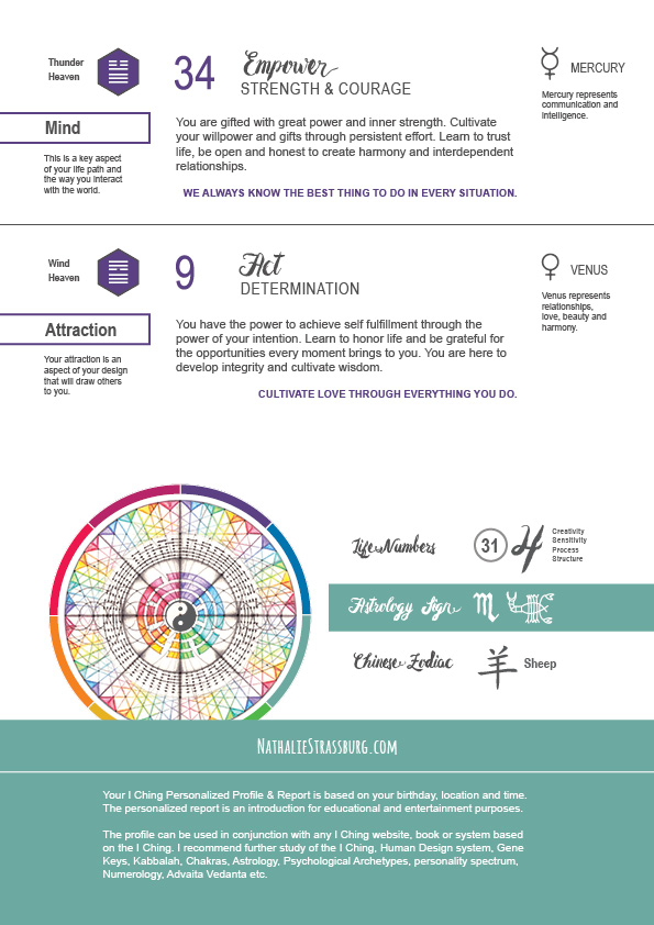 I Ching Personalized report example page 7