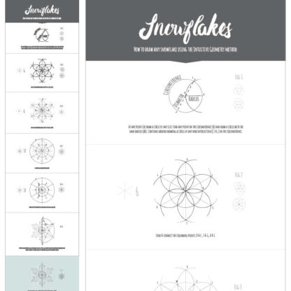 Intuitive Geometry Snowflake package - how to draw a snowflake with overlapping circles